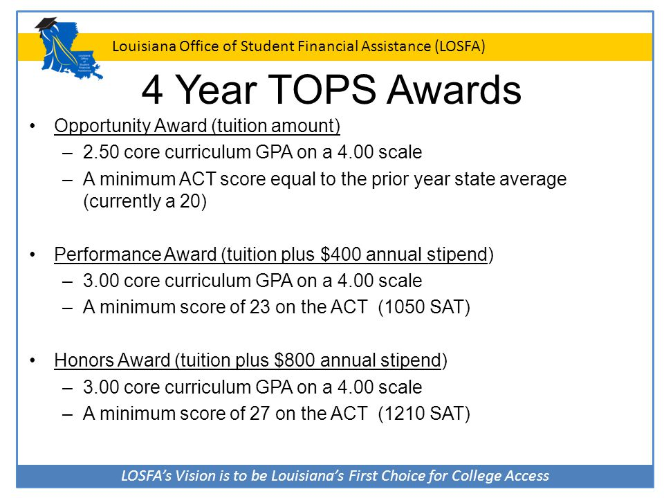 4 Year TOPS Awards Opportunity Award (tuition amount)