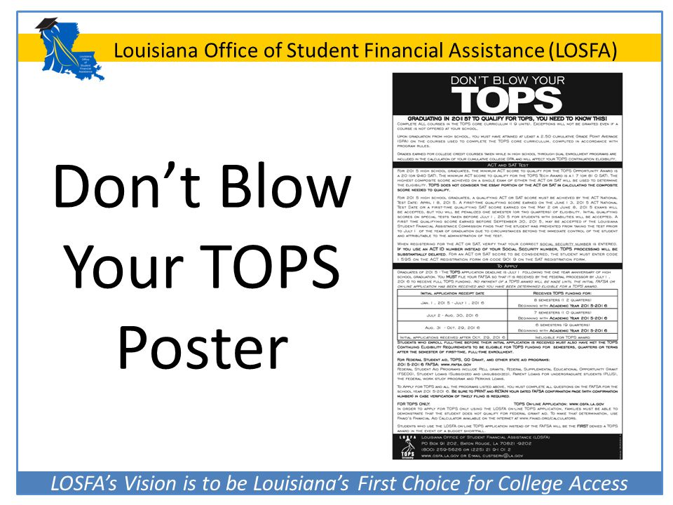 Don't Blow Your TOPS Poster
