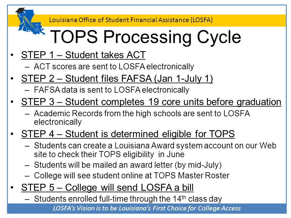 TOPS Processing Cycle STEP 1 – Student takes ACT