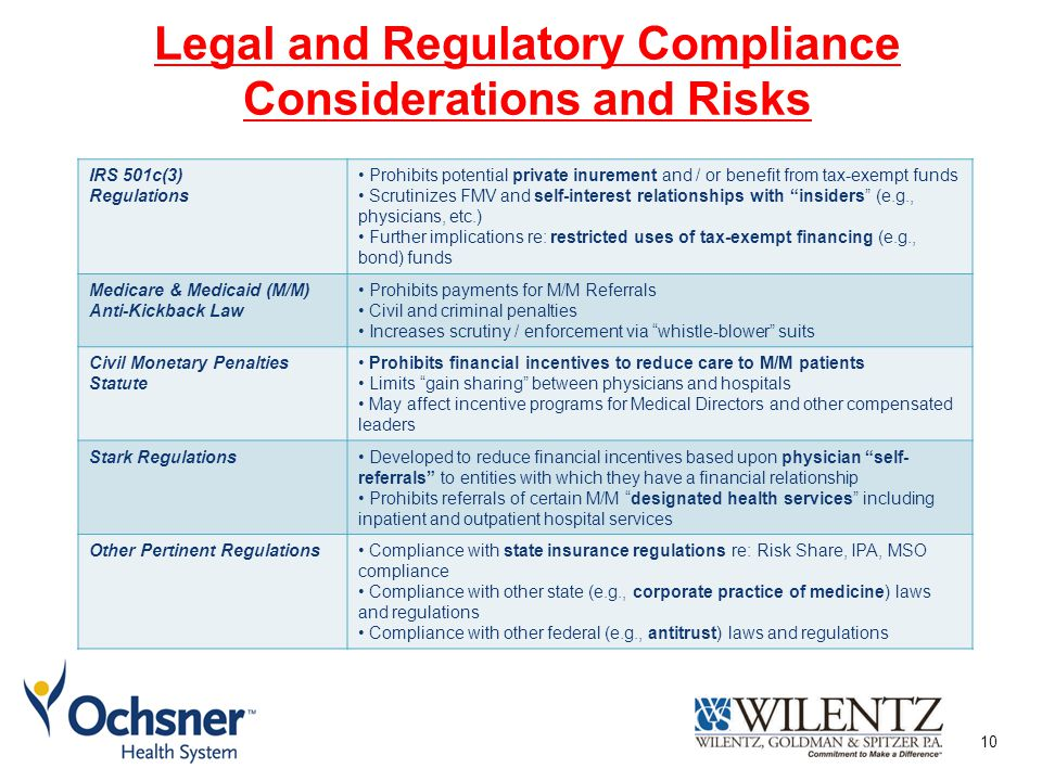 Legal and Regulatory Compliance Considerations and Risks