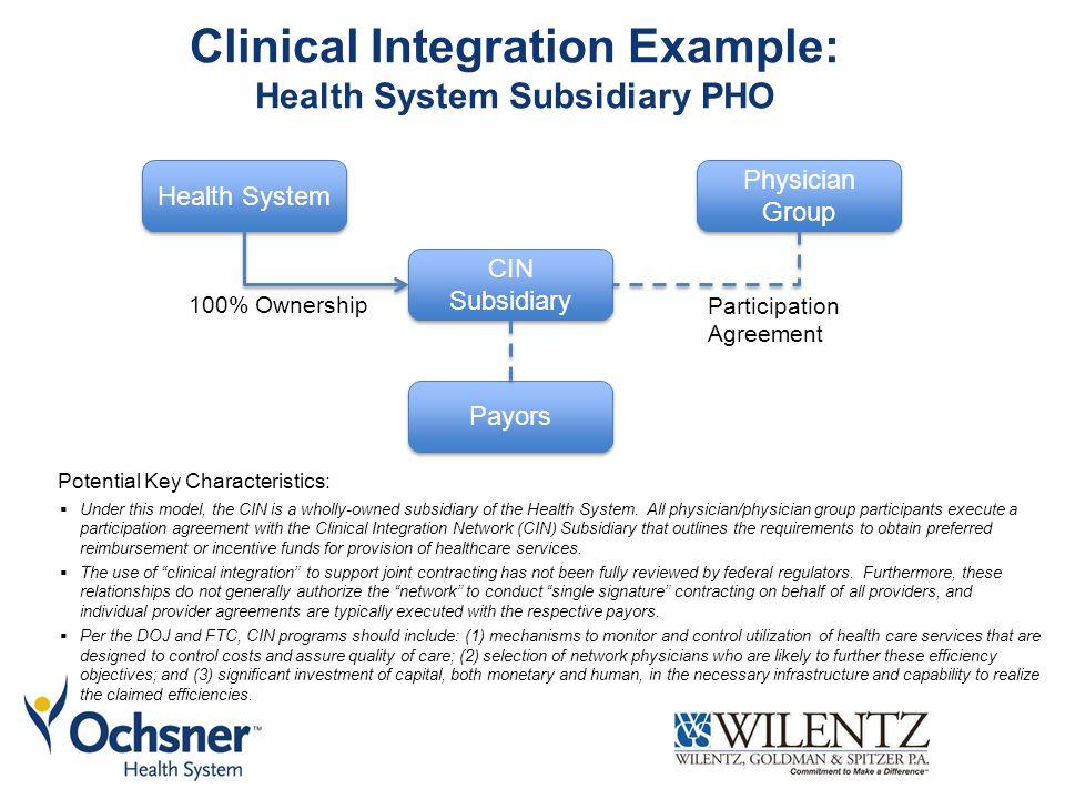 Clinical Integration Example: Health System Subsidiary PHO
