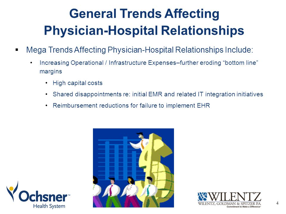 The Evolving Relationships Between Hospital, Physician and Patient in Modern American Healthcare