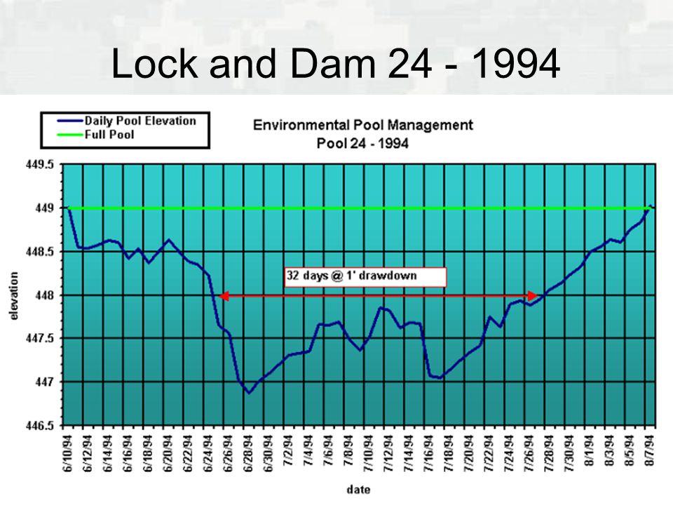 Lock and Dam 24 - 1994