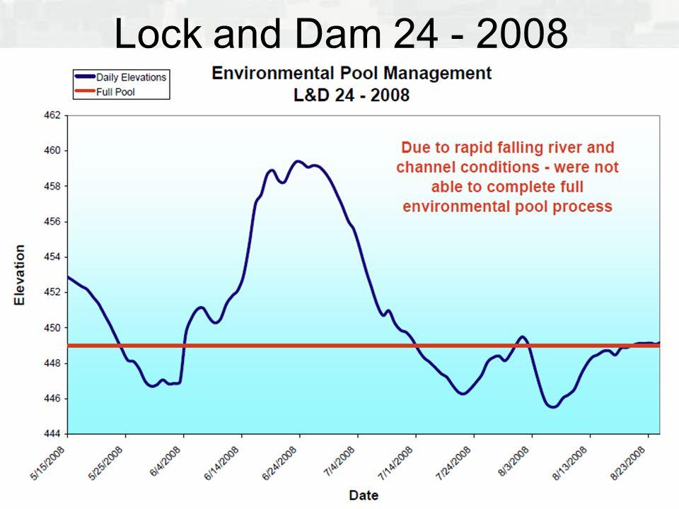 Lock and Dam 24 - 2008