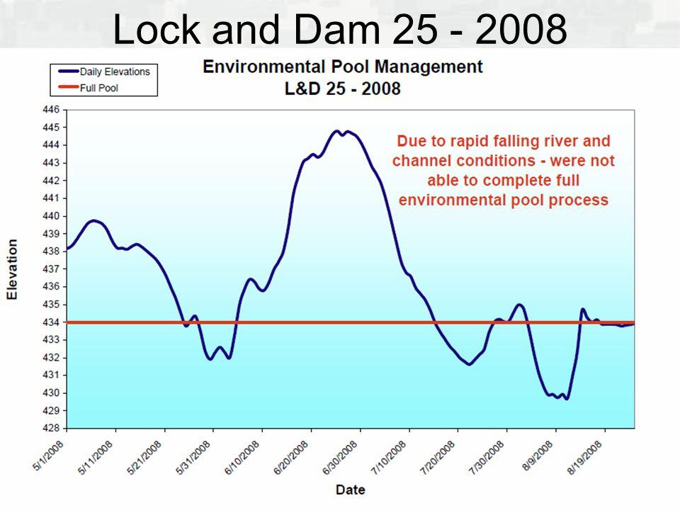Lock and Dam 25 - 2008