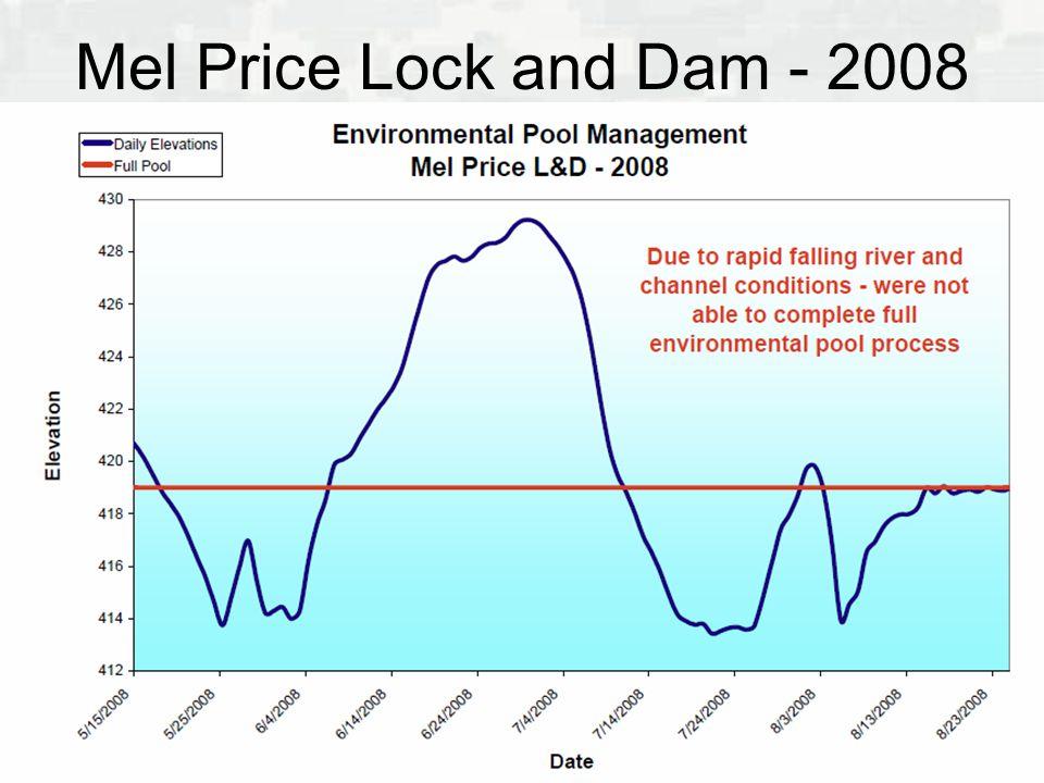 Mel Price Lock and Dam - 2008