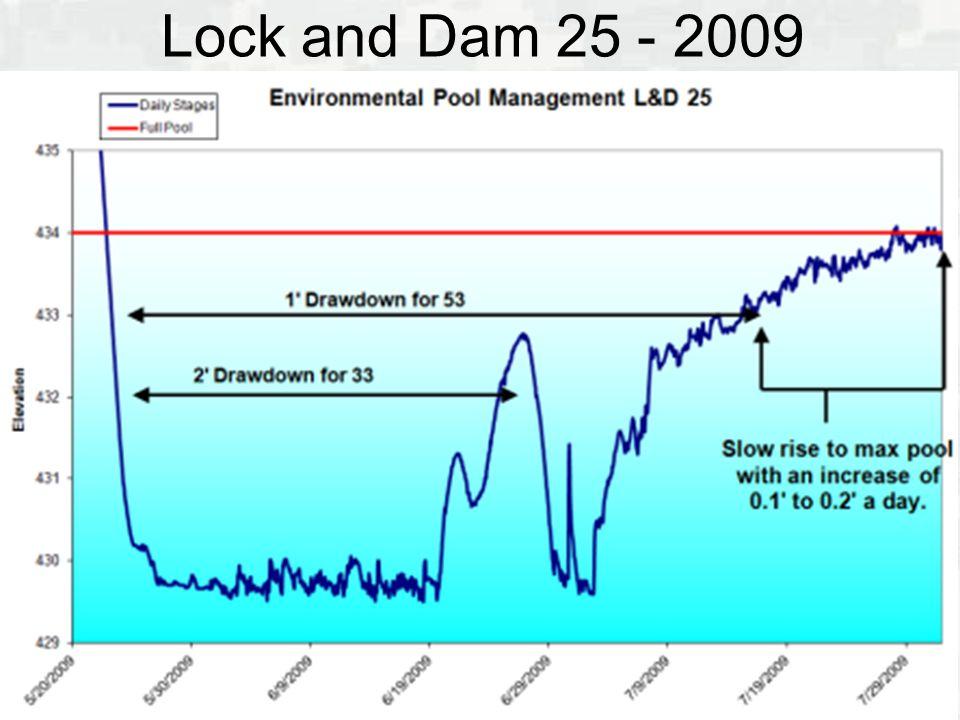 Lock and Dam 25 - 2009
