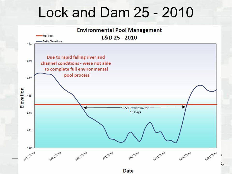 Lock and Dam 25 - 2010