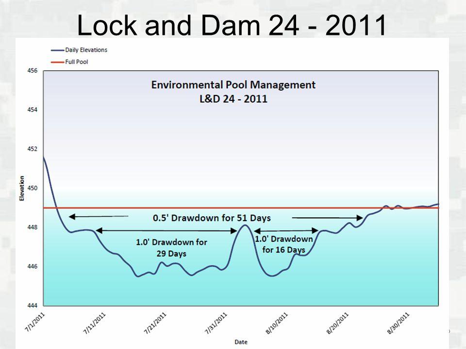 Lock and Dam 24 - 2011