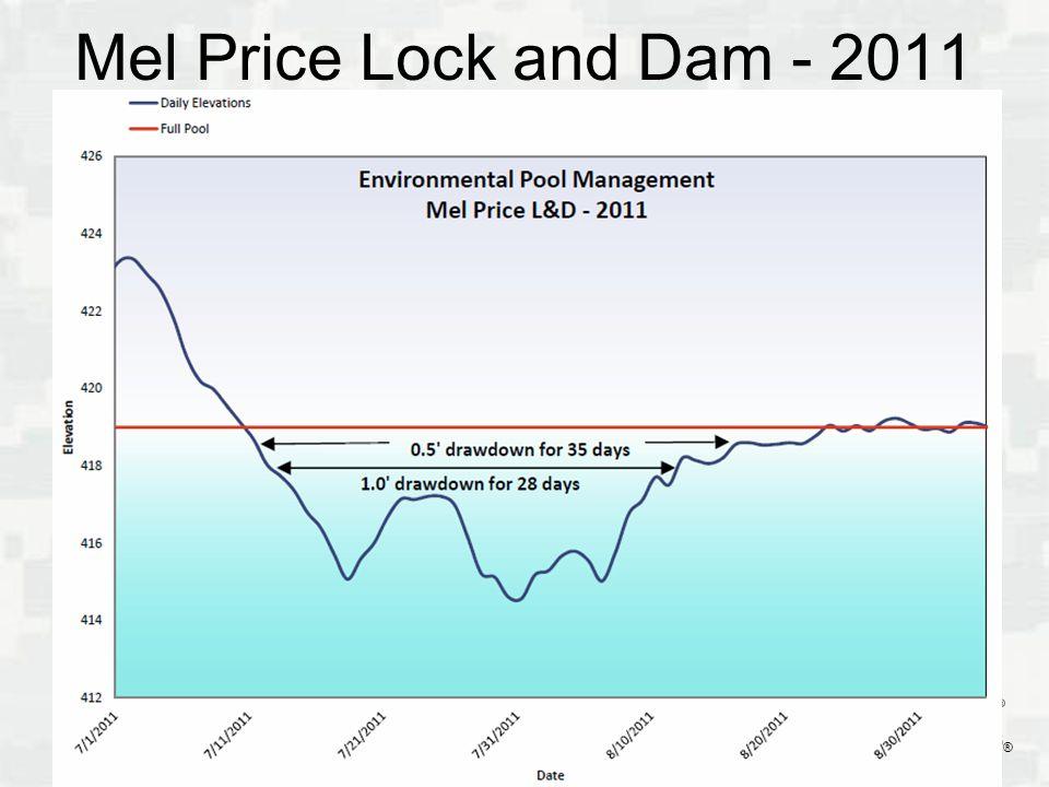 Mel Price Lock and Dam - 2011