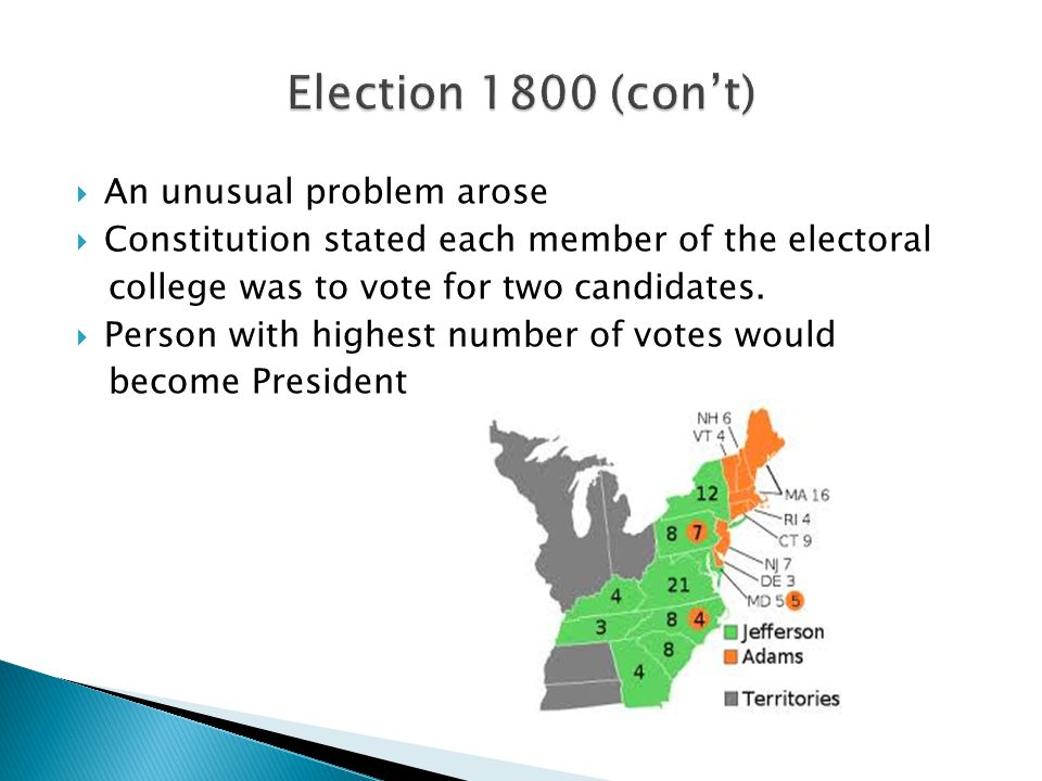 Election 1800 (con't) An unusual problem arose