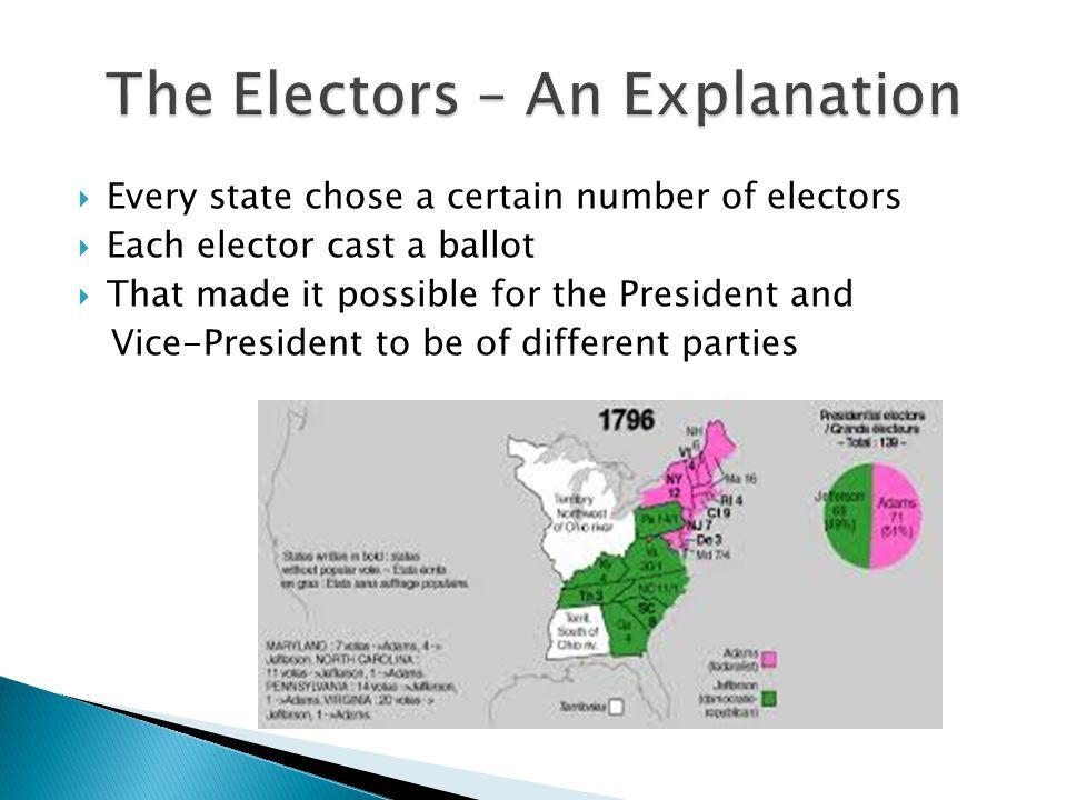 The Electors – An Explanation