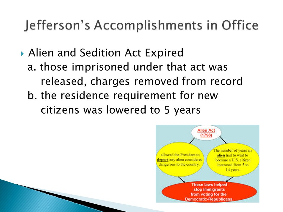 Jefferson's Accomplishments in Office