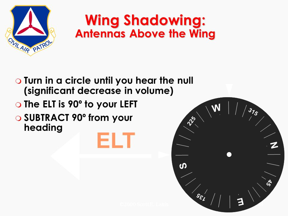 Wing Shadowing: Antennas Above the Wing