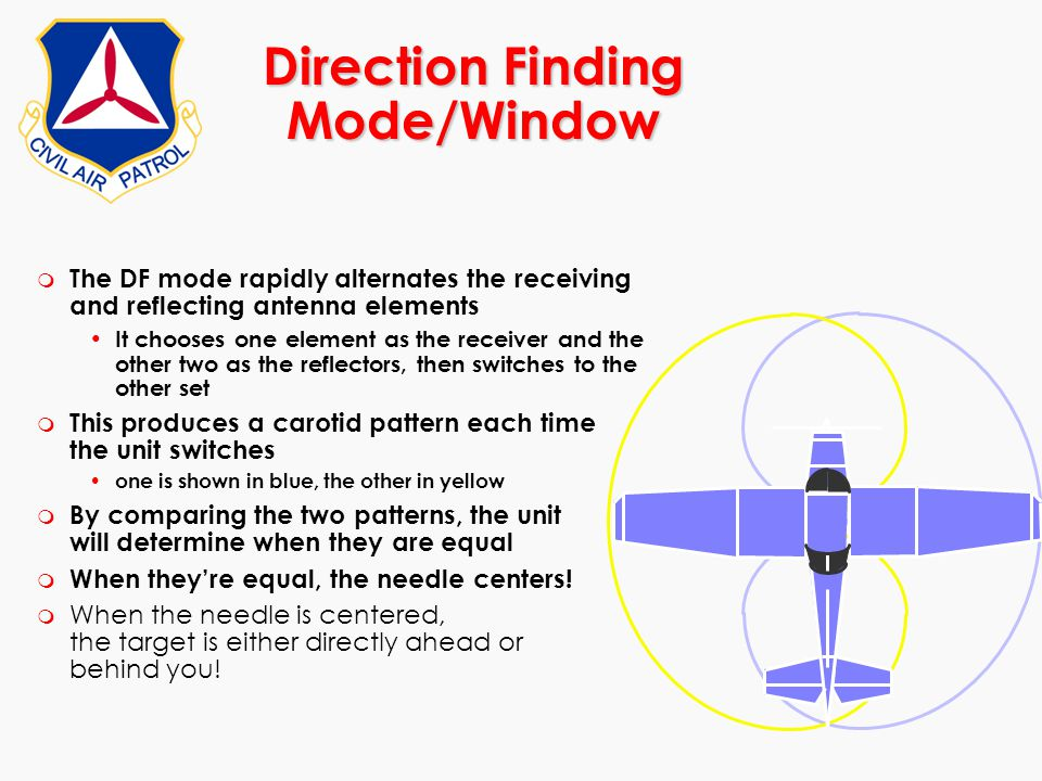 Direction Finding Mode/Window