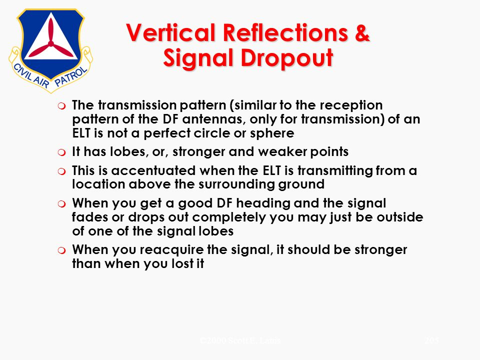 Vertical Reflections & Signal Dropout