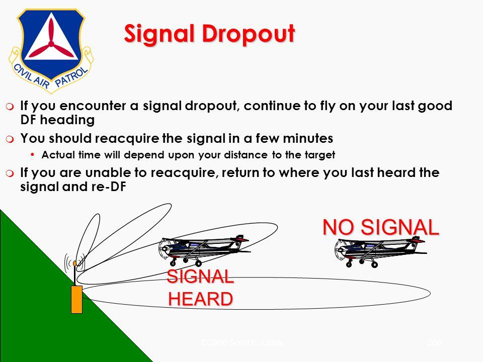 Signal Dropout NO SIGNAL SIGNAL HEARD