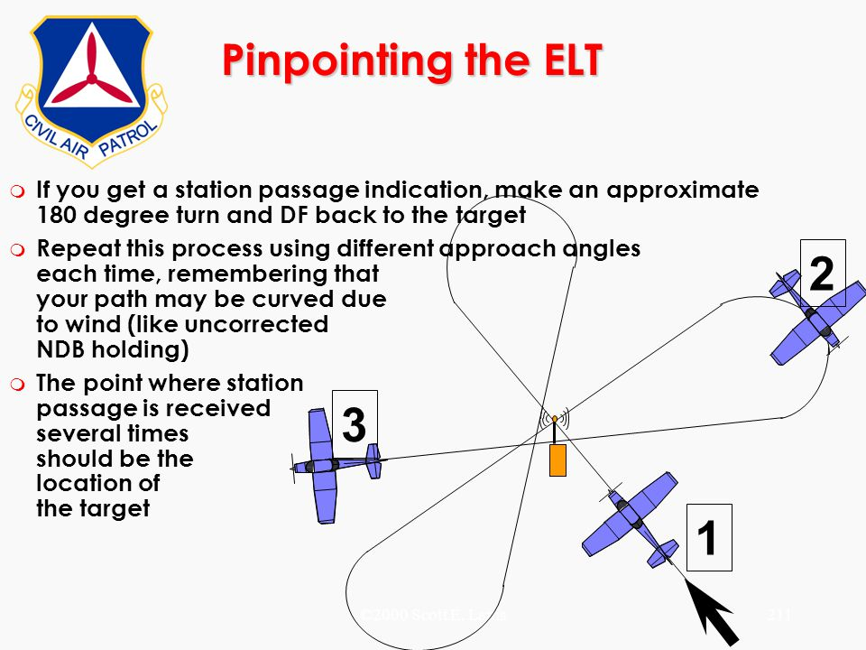 Pinpointing the ELT If you get a station passage indication, make an approximate 180 degree turn and DF back to the target.