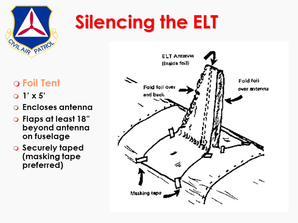 Silencing the ELT Foil Tent 1' x 5' Encloses antenna