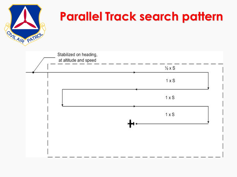 Parallel Track search pattern