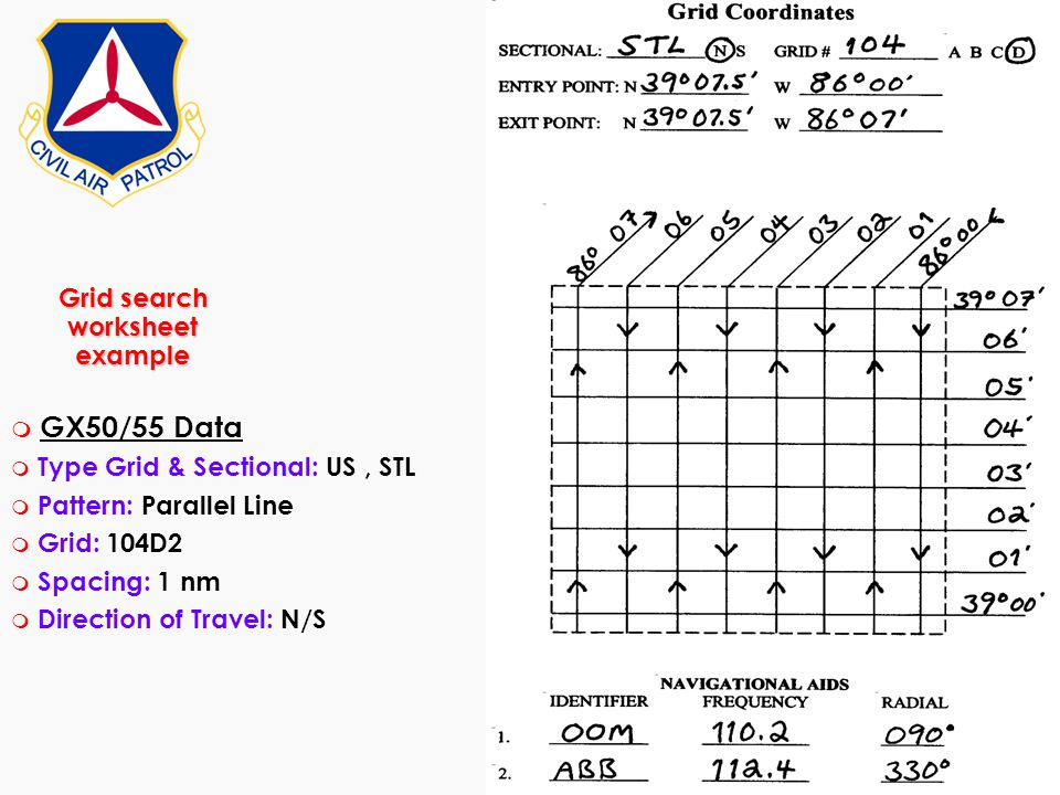 Grid search worksheet example