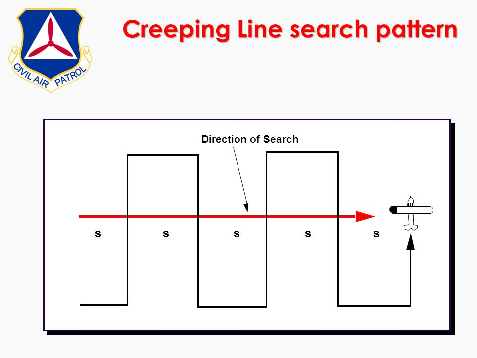 Creeping Line search pattern