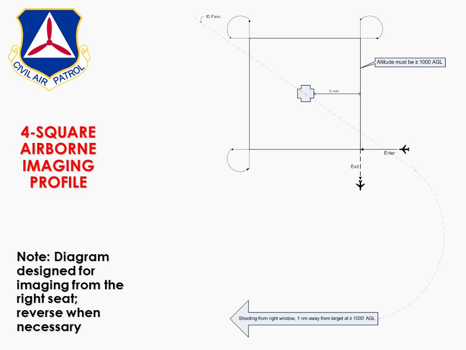 4-SQUARE AIRBORNE IMAGING PROFILE