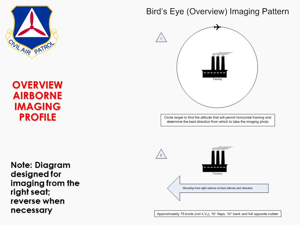 OVERVIEW AIRBORNE IMAGING PROFILE