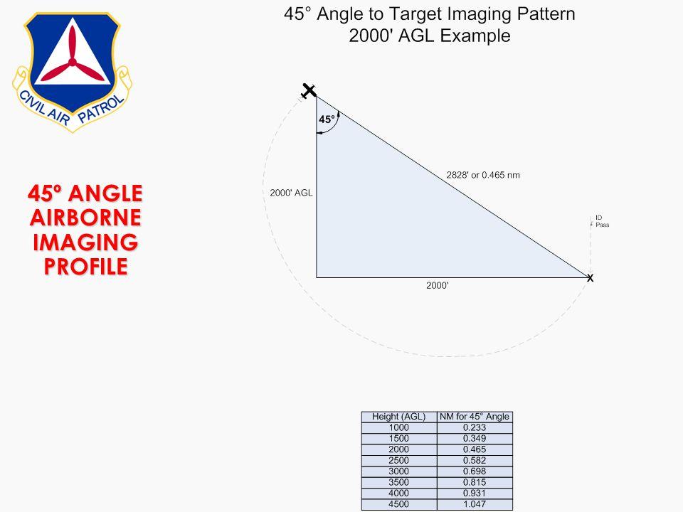 45º ANGLE AIRBORNE IMAGING PROFILE