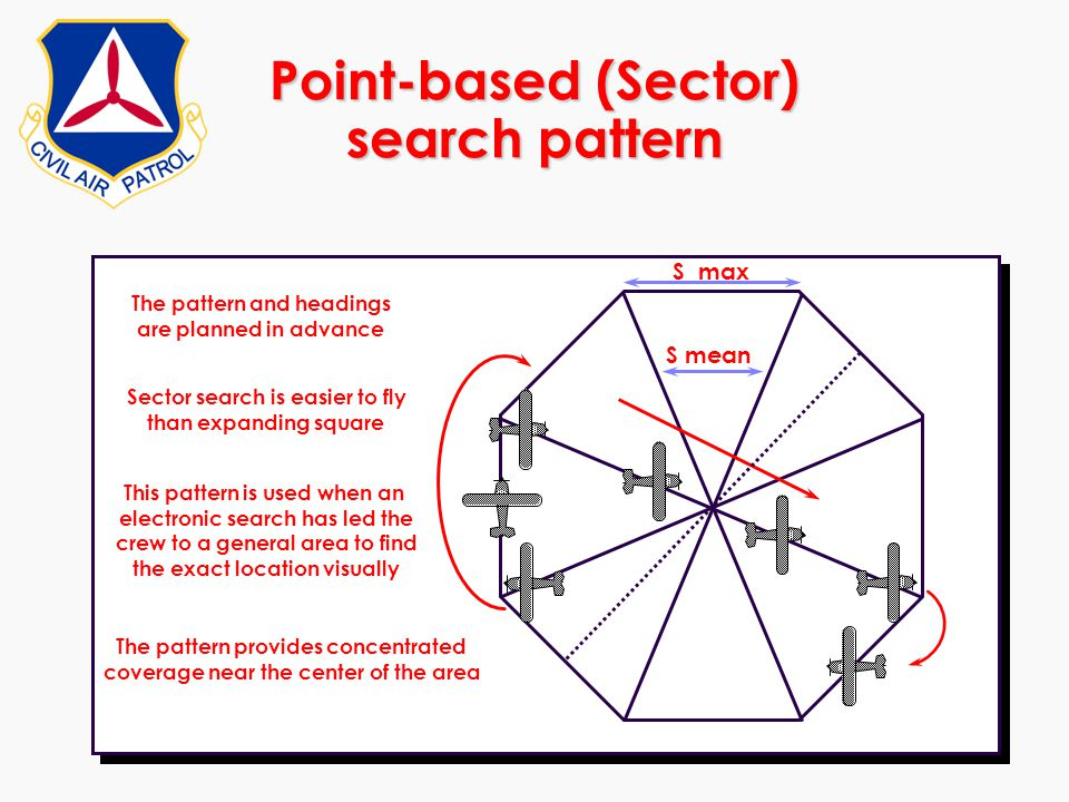Point-based (Sector) search pattern