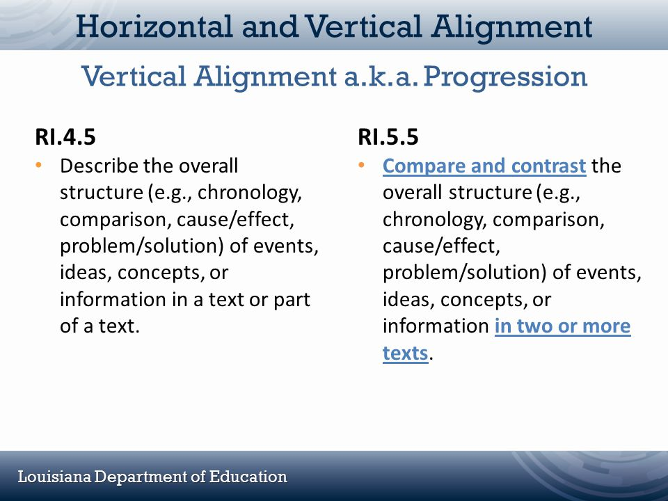 Horizontal and Vertical Alignment