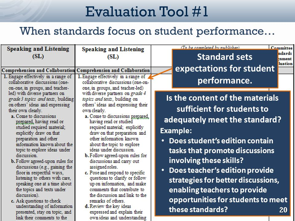 Standard sets expectations for student performance.