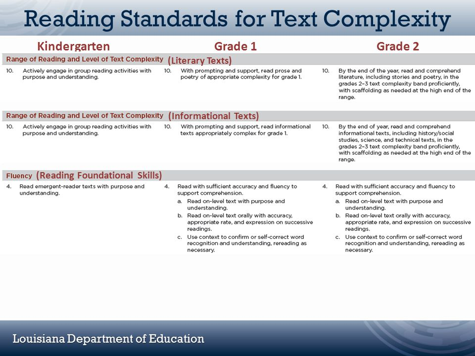 Reading Standards for Text Complexity
