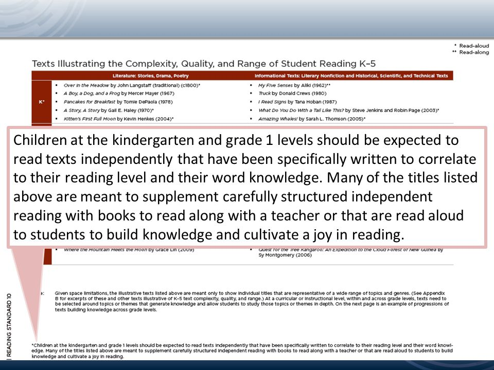 Children at the kindergarten and grade 1 levels should be expected to read texts independently that have been specifically written to correlate to their reading level and their word knowledge. Many of the titles listed above are meant to supplement carefully structured independent reading with books to read along with a teacher or that are read aloud to students to build knowledge and cultivate a joy in reading.