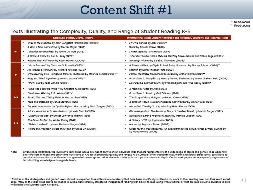 Content Shift #1