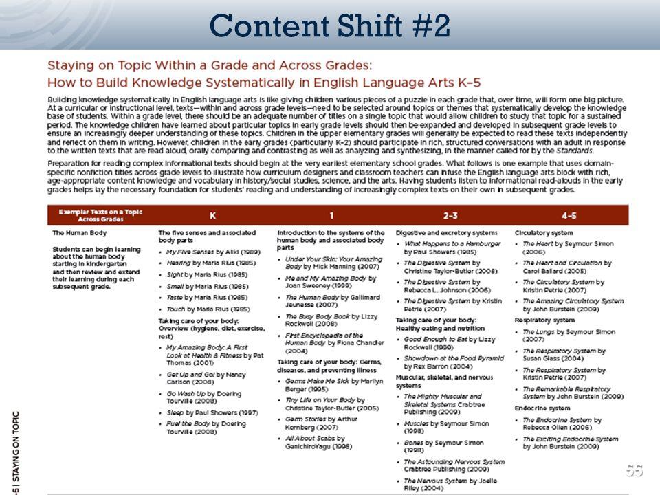 Content Shift #2