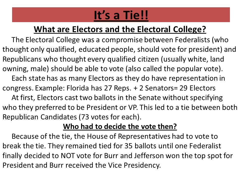 It's a Tie!! What are Electors and the Electoral College