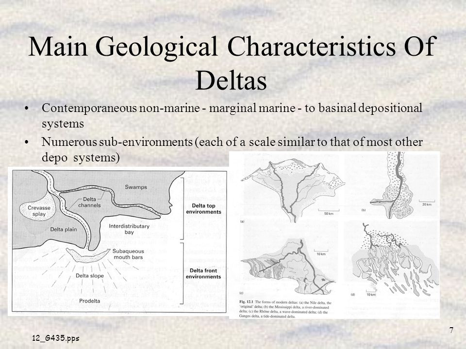 Main Geological Characteristics Of Deltas