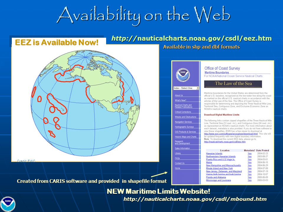 Availability on the Web
