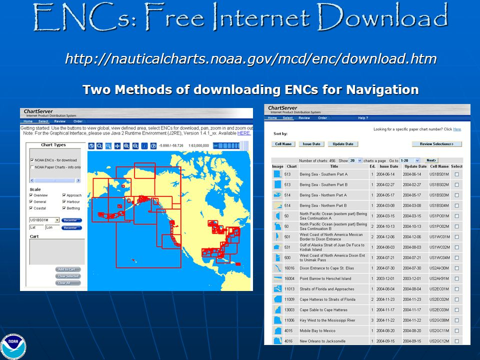 Two Methods of downloading ENCs for Navigation