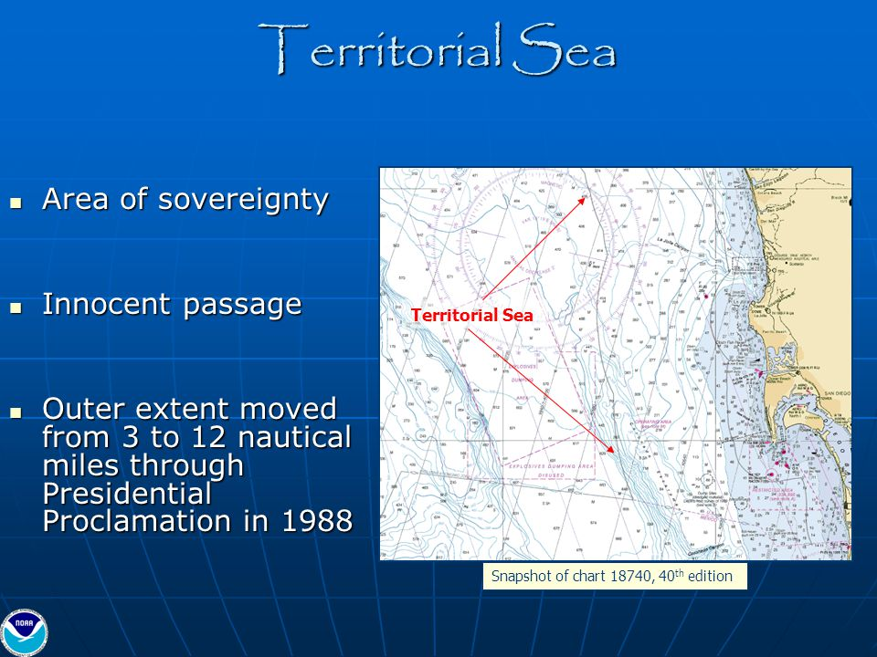Territorial Sea Area of sovereignty Innocent passage