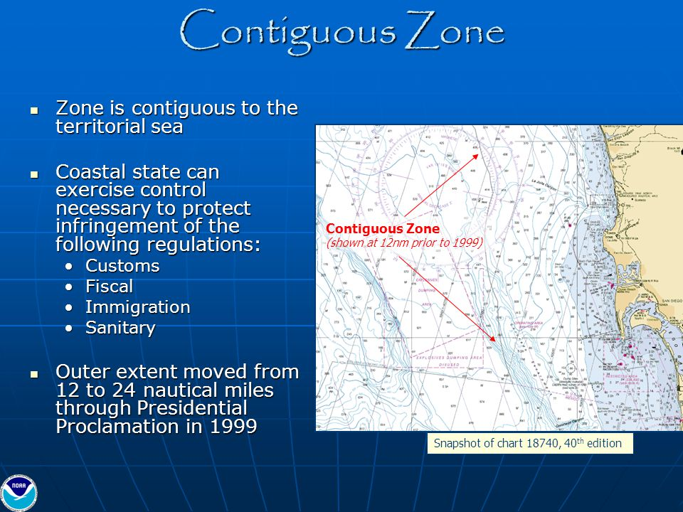 Contiguous Zone Zone is contiguous to the territorial sea