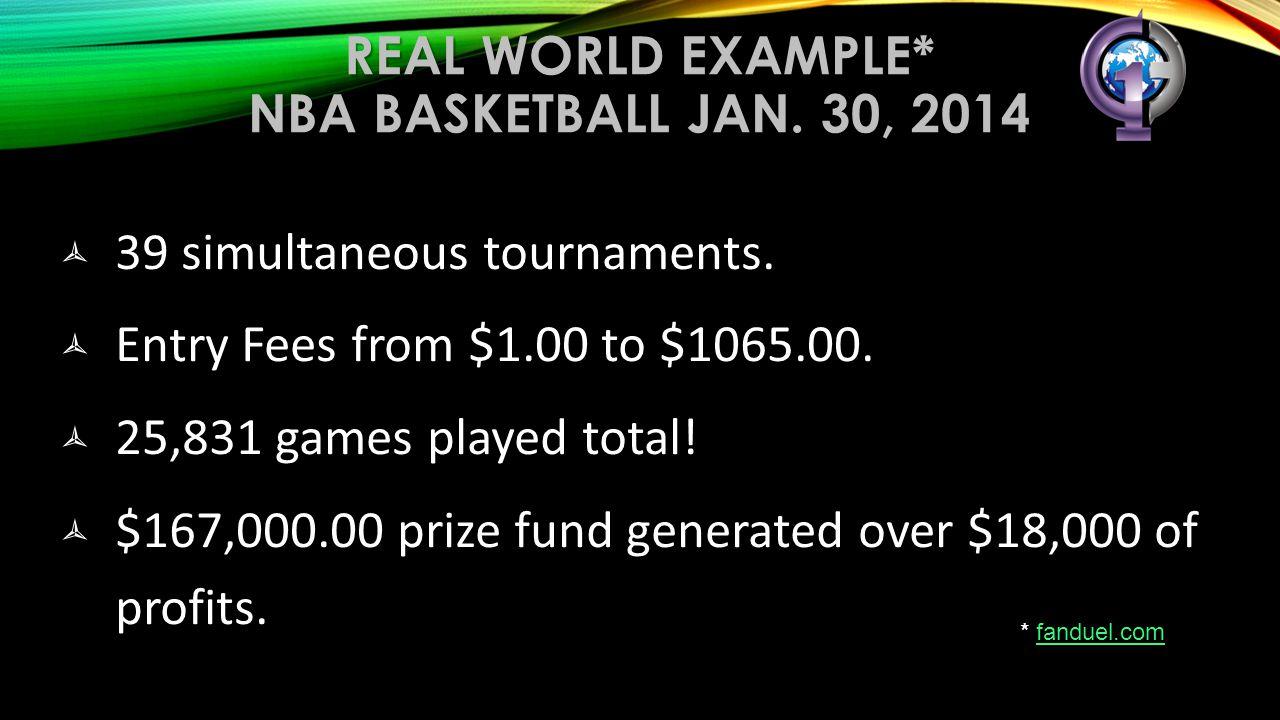 Real world example* nba basketball jan. 30, 2014