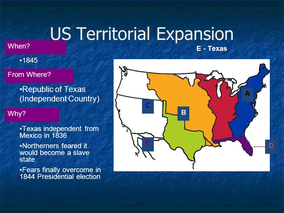 US Territorial Expansion