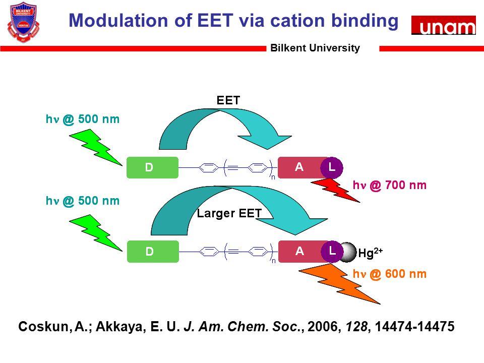 Modulation of EET via cation binding