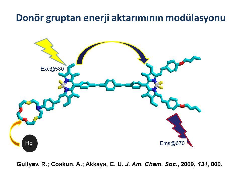 Donör gruptan enerji aktarımının modülasyonu