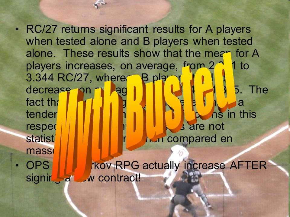 RC/27 returns significant results for A players when tested alone and B players when tested alone. These results show that the mean for A players increases, on average, from 2.991 to 3.344 RC/27, whereas B players tend to decrease, on average, from 1.824 to 1.375. The fact that these two groups of players have a tendency to move in opposite directions in this respect explains why the results are not statistically significant when compared en masse.