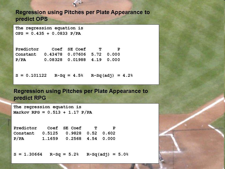 Regression using Pitches per Plate Appearance to predict OPS