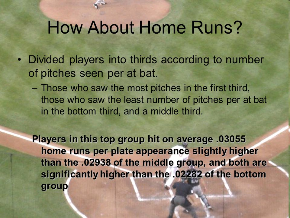 How About Home Runs Divided players into thirds according to number of pitches seen per at bat.