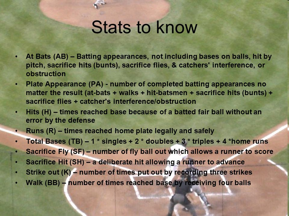 Stats to know